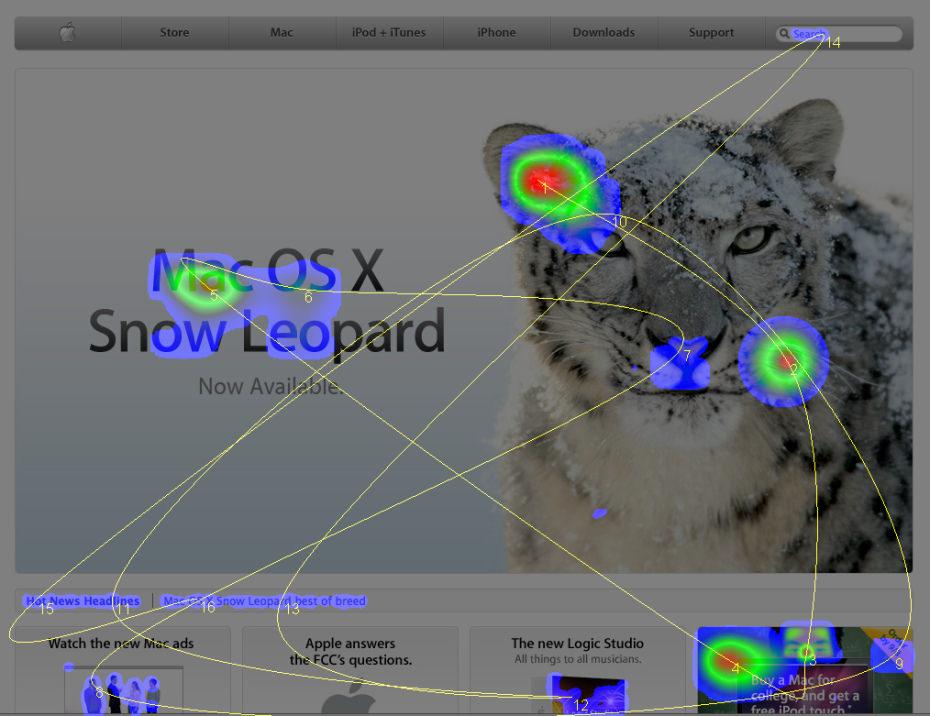 Mouse Movement Heatmap 1