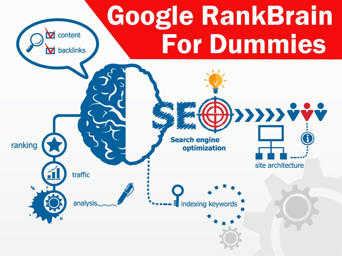 Google Rankbrain For Dummies